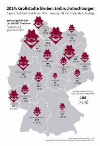 Deutschlandkarte_Einbrueche-2015_Einbruch-Report